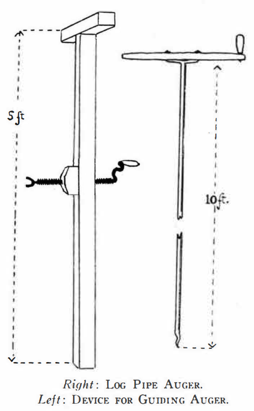 log pipe auger and holding device