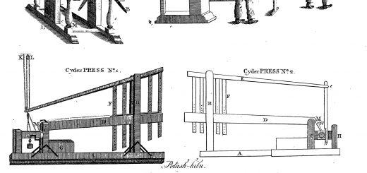 printing press 1798